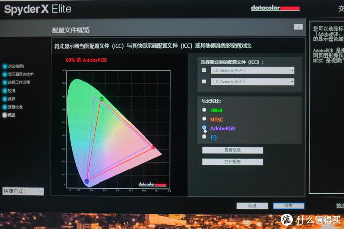 88% Adobe RGB