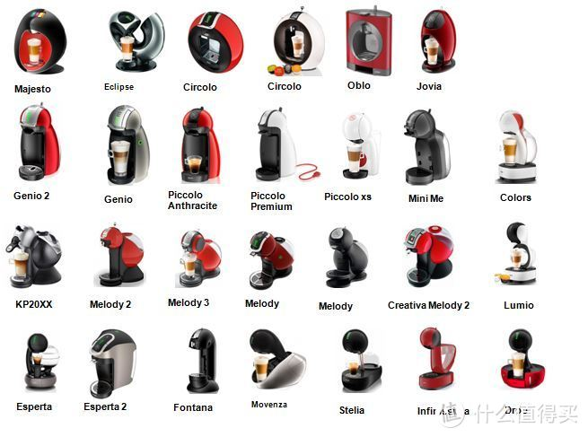Dolce Gusto 咖啡机