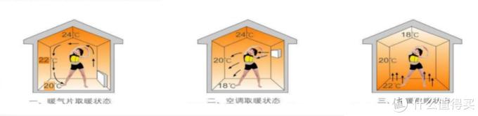 家庭、小区为单位的取暖解决方案,让寒冷的冬天暖起来