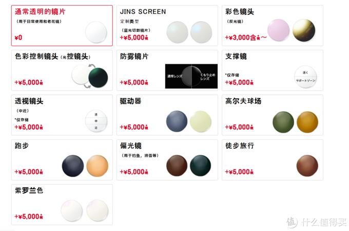 一般人都会选择JINS SCREEN吧,按照惯例是额外加5000日元不含税,但是不知道是因为定制款还是什么原因,我这边这副需要额外加7000日元