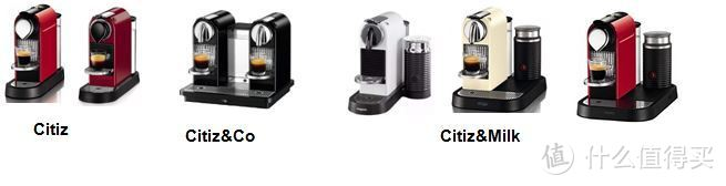 CitiZ 系列咖啡机