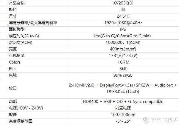 参数:1080p@240Hz、IPS面板、1ms(GTG)/0.5ms(最小GTG)响应时间、原生8bit色深、99%sRGB色域、支持HDR400和G-synccompatible、内置一对2W音响