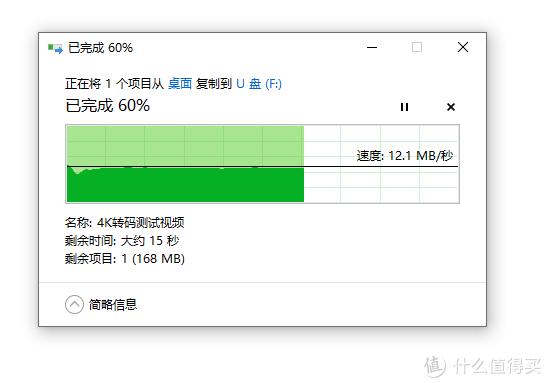 ThinkPad赠品USB 2.0优盘:12.1MB/s(上次7口那个测试速度不到3MB/s!)