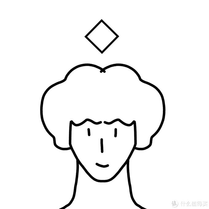 tony老师回来了,可是你的发型想清楚了吗?脱发星人也可参考的男士发型指南!