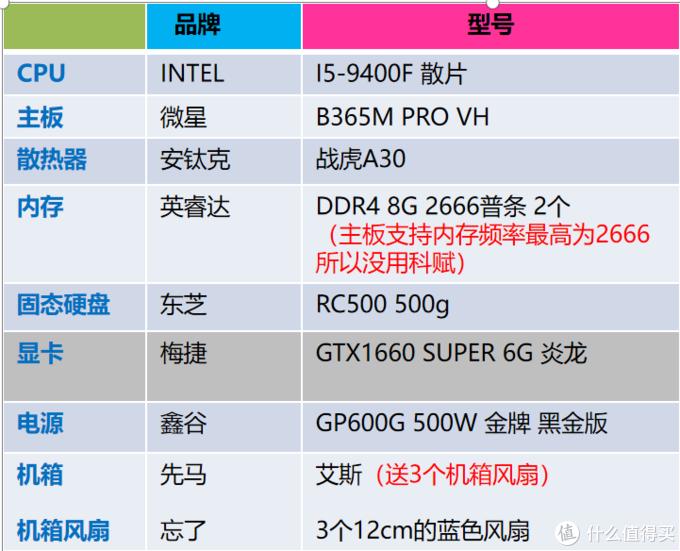 梅捷GTX1660 SUPER炎龙 性价比显卡--简单测试分享