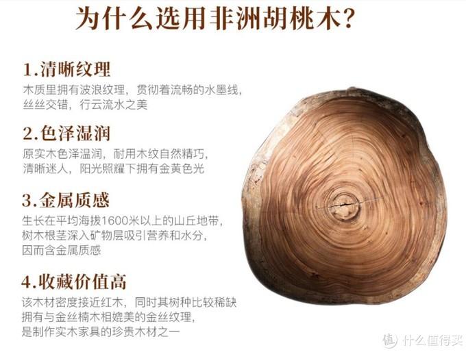 """【防骗贴】实木家具有多""""坑""""?实木板材≠纯实木!"""