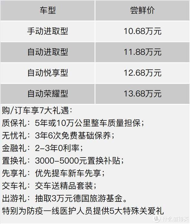 捷达VS7尝鲜上市,「德味」依旧是最大卖点
