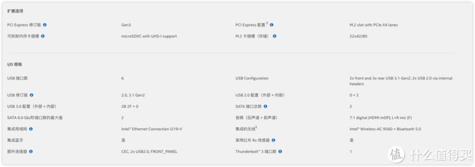 开箱 003:intel nuc8i5BEH组装、黑苹果体验及供电尝试
