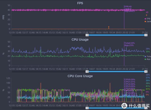 iQOO 3上手实评:顶级硬件下深藏的极速体验