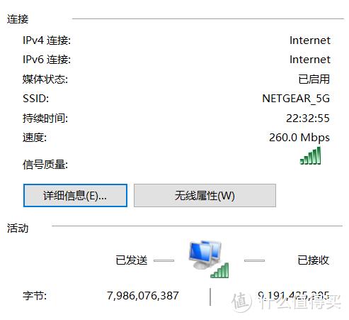 这里IPV6已连接就是设置了的标志,这里无连接也没关系,只要IPV4连上就行了。若你端口是千兆,速度就是1Gbps,无线连接通常是达不到的,我这里是隔了一堵墙的5G信号,所以是260M,普通百兆口光猫是100M。