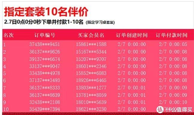 千元内学习桌椅香不香---半价爱果乐晒单
