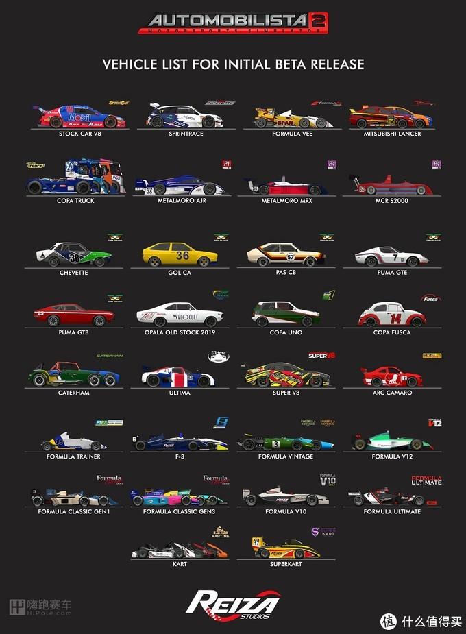 赛车模拟器的游戏新选择?