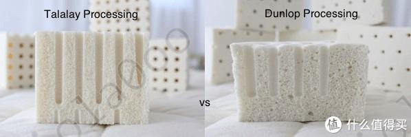 高档床垫卖5万,普通床垫只要2千,你看懂了吗?分享给小白的最新床垫选购指南(一)知识普及篇