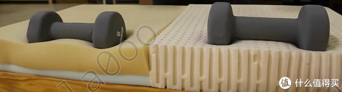 记忆棉(左)与乳胶(右)的承托作用不一样,乳胶的回弹更高,记忆棉可以理解为沉沉下去。