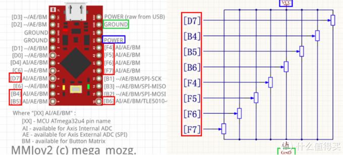 非常简单。滑动变阻器可以使用49f霍尔来替换。