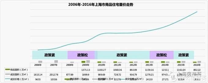 环比暴跌近8成!2月新房成交量,近10年最惨!