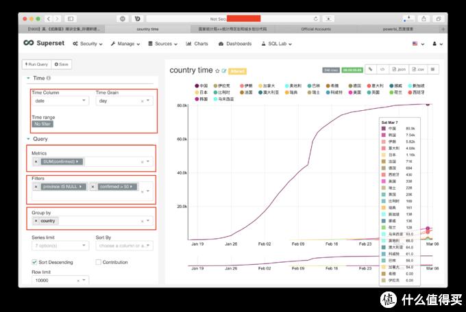 自建Superset数据可视化平台并创建疫情地图网站(下)