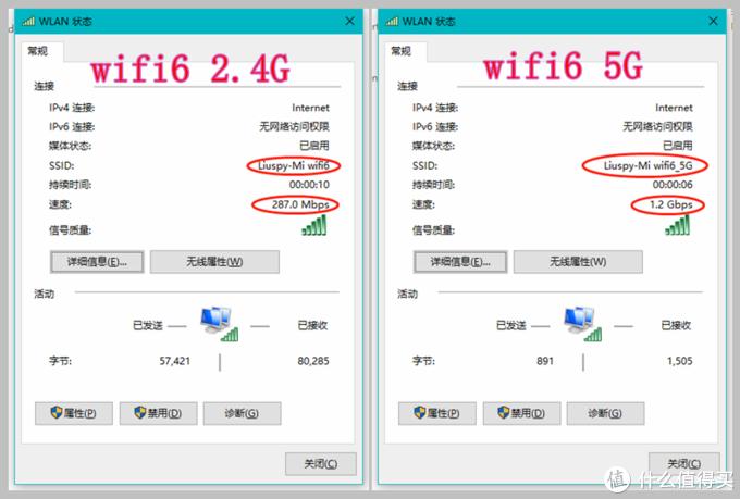 不吹不黑,小米wifi6路由器硬核评测!香吗?不香!值吗?挺值!