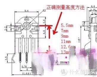 TTC编码器高度测量方法