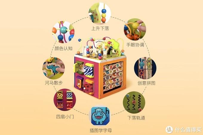 8款早教益智玩具,让孩子宅家不再无聊