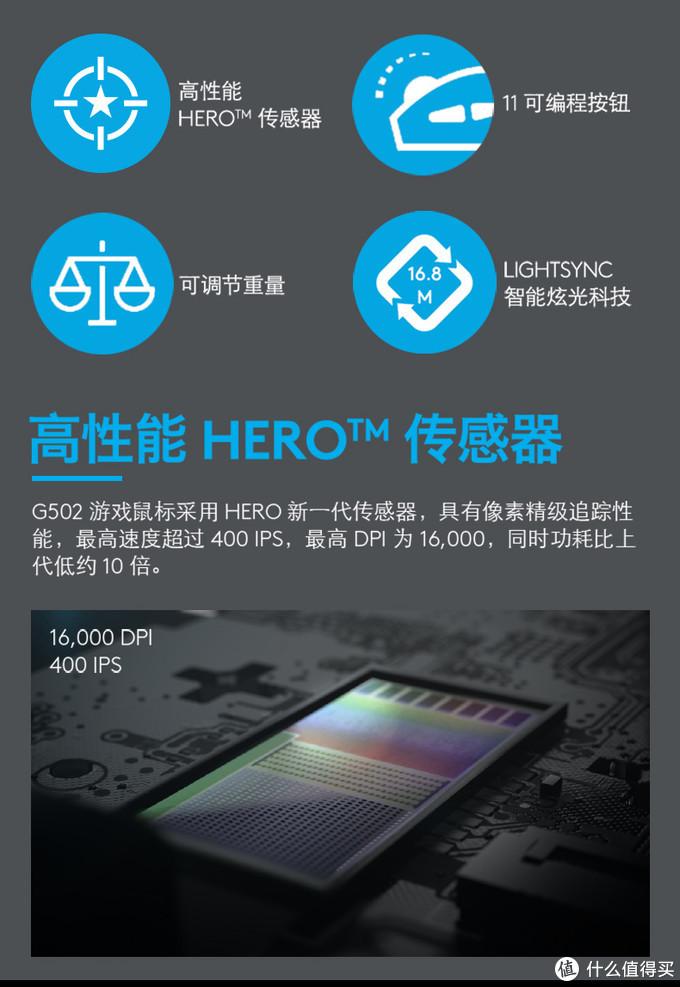 罗技G502 HERO