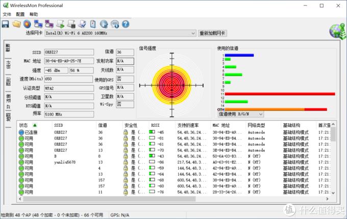位置1强度-45dBm 速度650Mbps