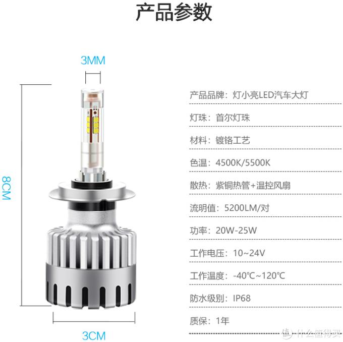 灯小亮LED大灯产品介绍