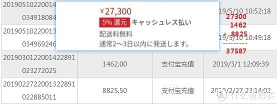 37587日元