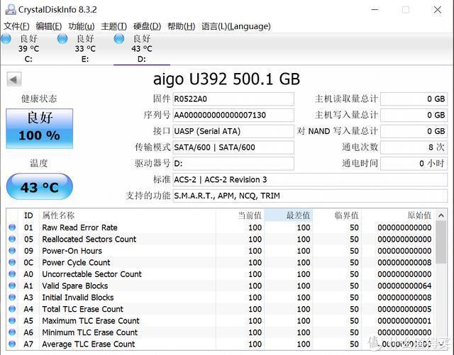 颜值高、速度快,轻薄本用户的福音——aigo 高速固态U盘U392体验