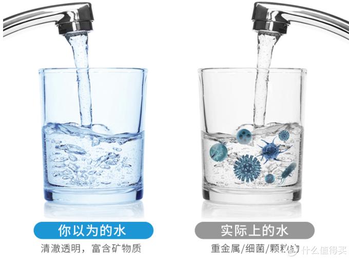 净水器怎么选?非常时期的净水选择:沁园小净灵反渗透净水器使用体验