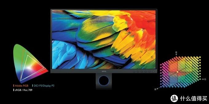 纸张色彩同步、AQCOLOR精确再现:BenQ 明基 发布 SW321C 4K专业设计显示器