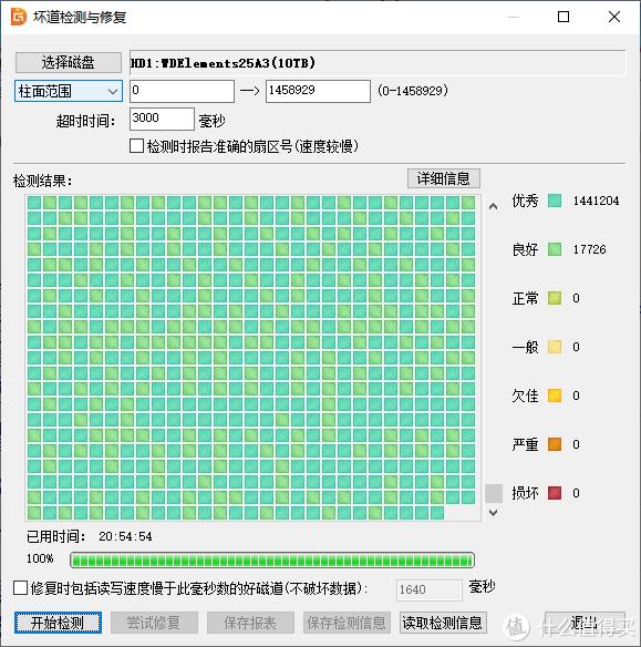 亚马逊海淘西数Western Digital 12TB Elements桌面硬盘拆解测试