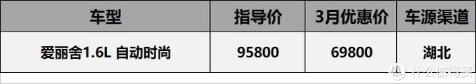 20年3月无力回天系行情汇总:雪铁龙C6优惠29000,卖到4S店倒闭车还在