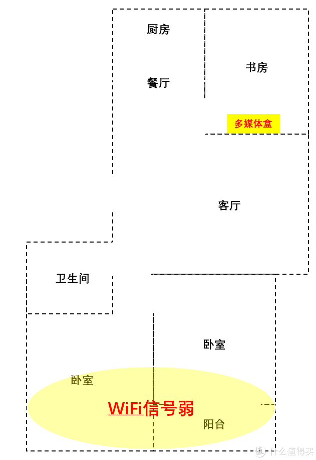 华硕RT-AC86U是家用路由首选之一?没错!