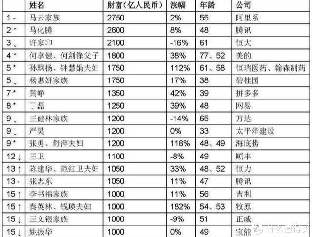 低调的中国年轻男子: 靠回收旧手机全国开店600家
