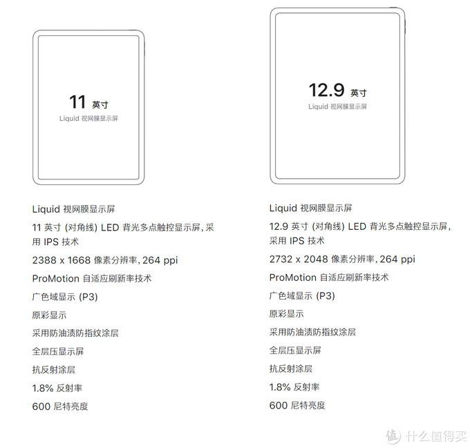 iPad Pro 2020款 VS 华为 MatePad Pro,平板可以作为生产力工具么?