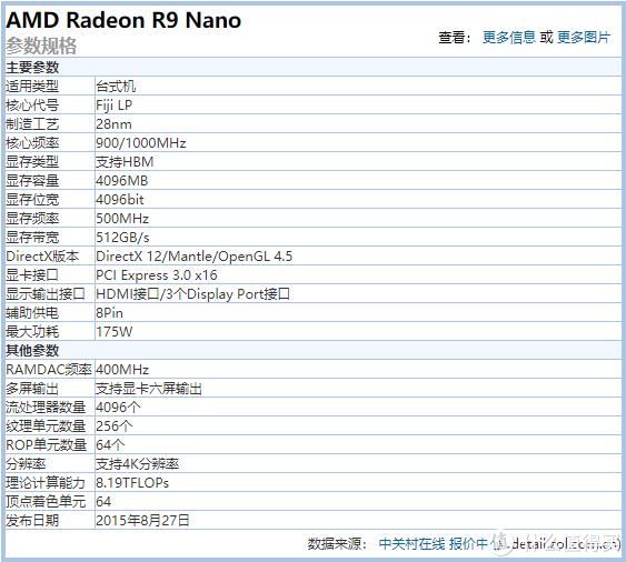 R9-Nano参数