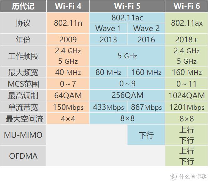 全屋WiFi无死角?5GWiFi全覆盖+快速漫游是重点!装修网络布线和设备选购指南