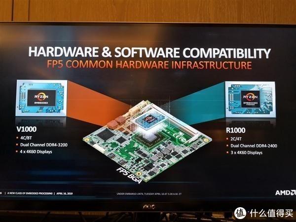 如果觉得R1000不够玩,还可以上更高级的V1000系列,它们具备4核心8线程,以及DDR4-3200的内存支持