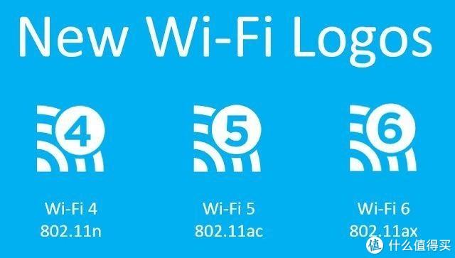 值无不言205期:不升级就Out了?多款产品实测,究竟如何选购wifi6路由器!