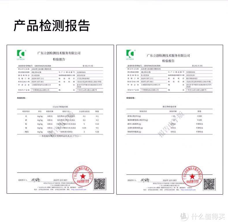 (Zolitt卓理润肤乳的检测报告)