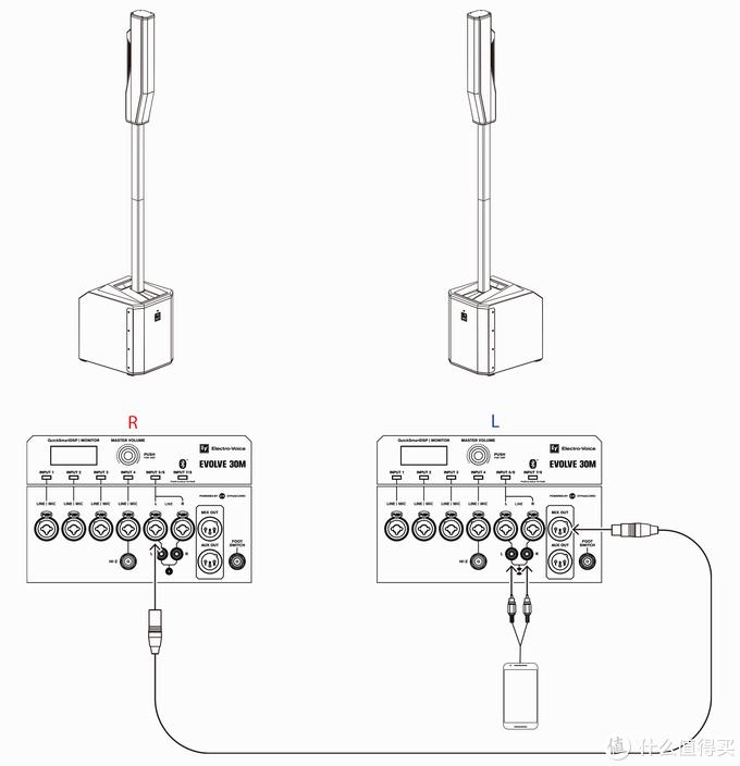 一对立体声EVOLVE 30M系统