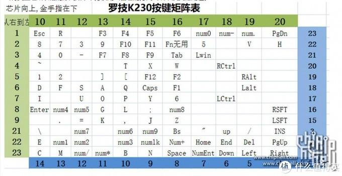 飞线复活当年的红轴之王g80-3494键盘(改优联k230)