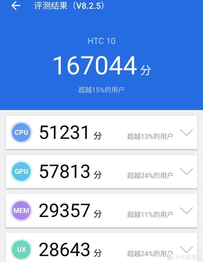 280元买骁龙820 HTC 10