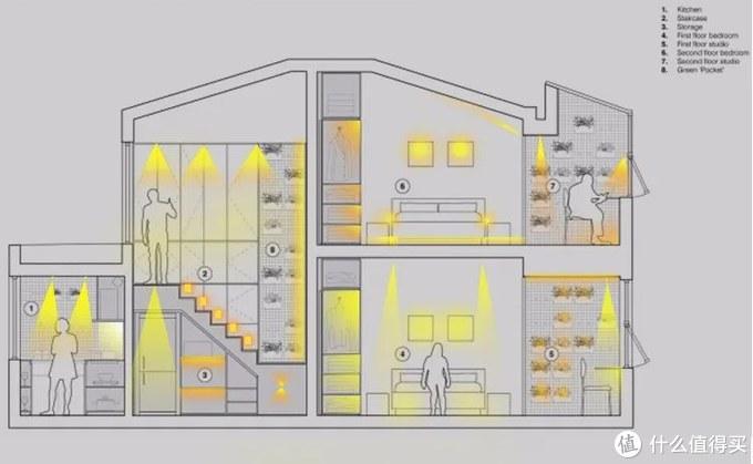 怎么做好无主灯照明设计?专业灯光设计公司绝密设计流程告诉你