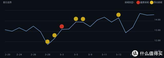 光伏概念第一股,斩获特斯拉百亿订单,业绩暴涨698438%,十连板