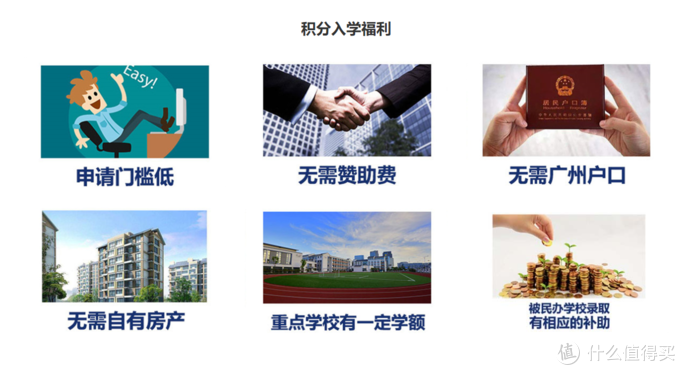 【重要参考】2020广州积分制入学申请攻略!