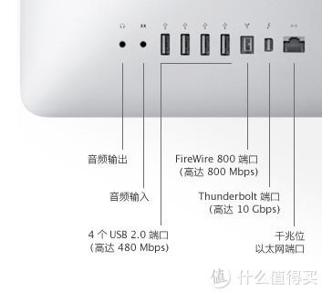 老iMac翻身全靠雷电口——记2011iMac升级