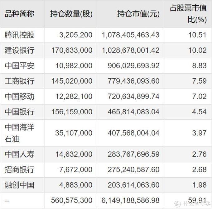 港股指数,该怎么选?先来看懂这些数据分析