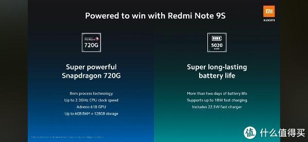 Redmi Note 9S多国正式发布;圈厨mini电烤箱开卖